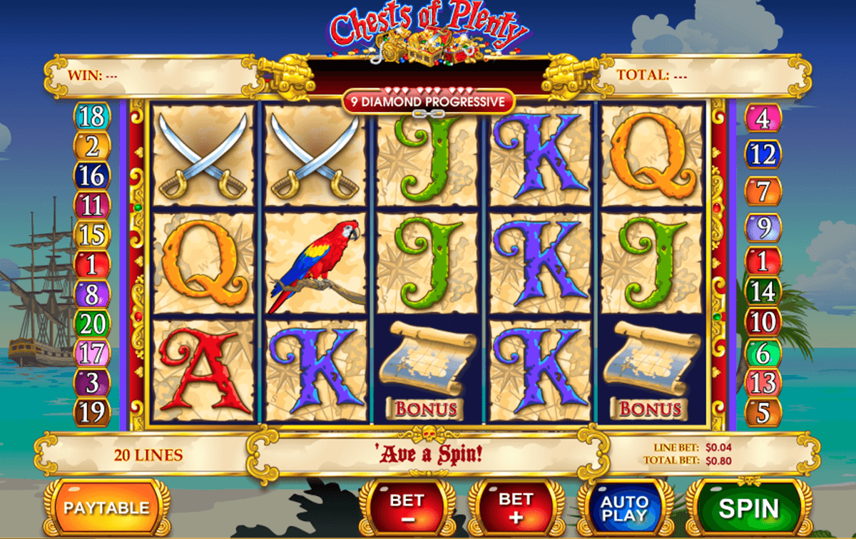 chest of plenty playtech slot machine