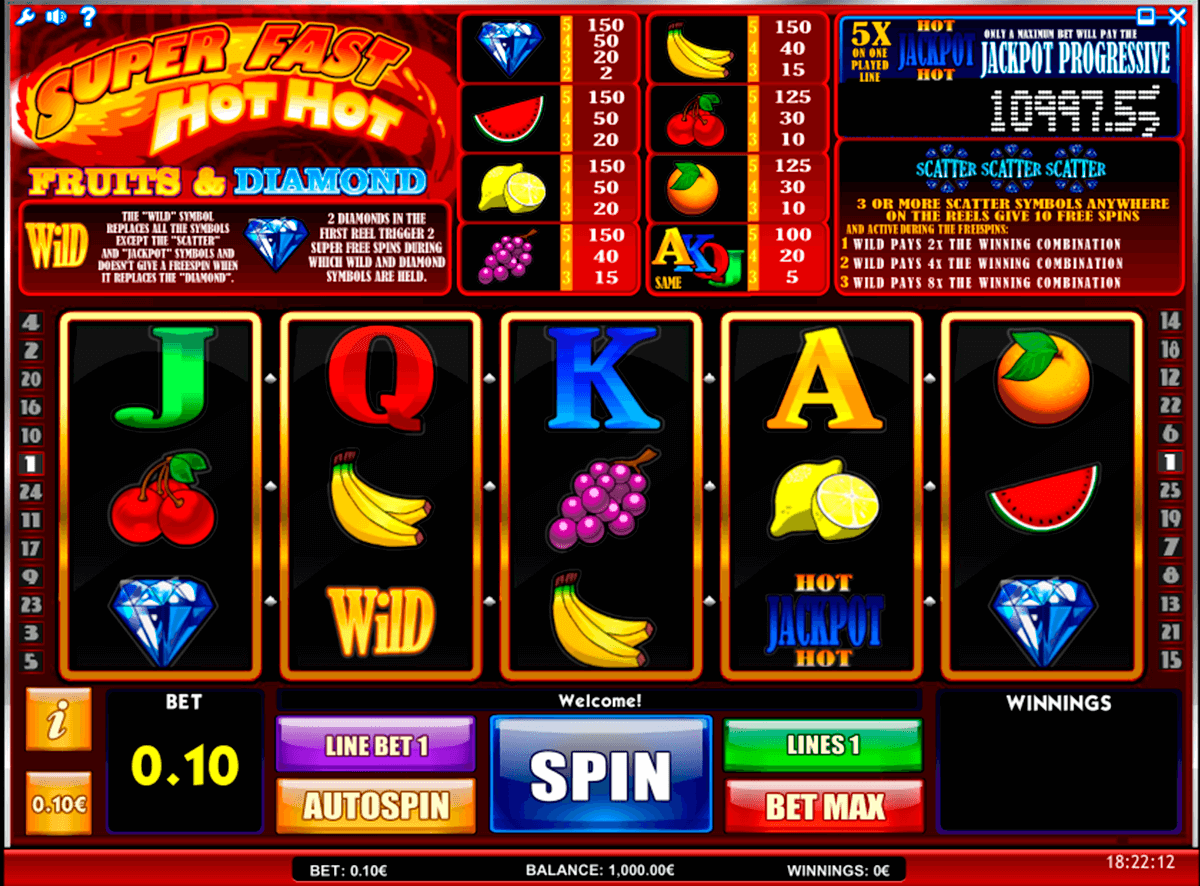 super fast hot hot isoftbet slot machine