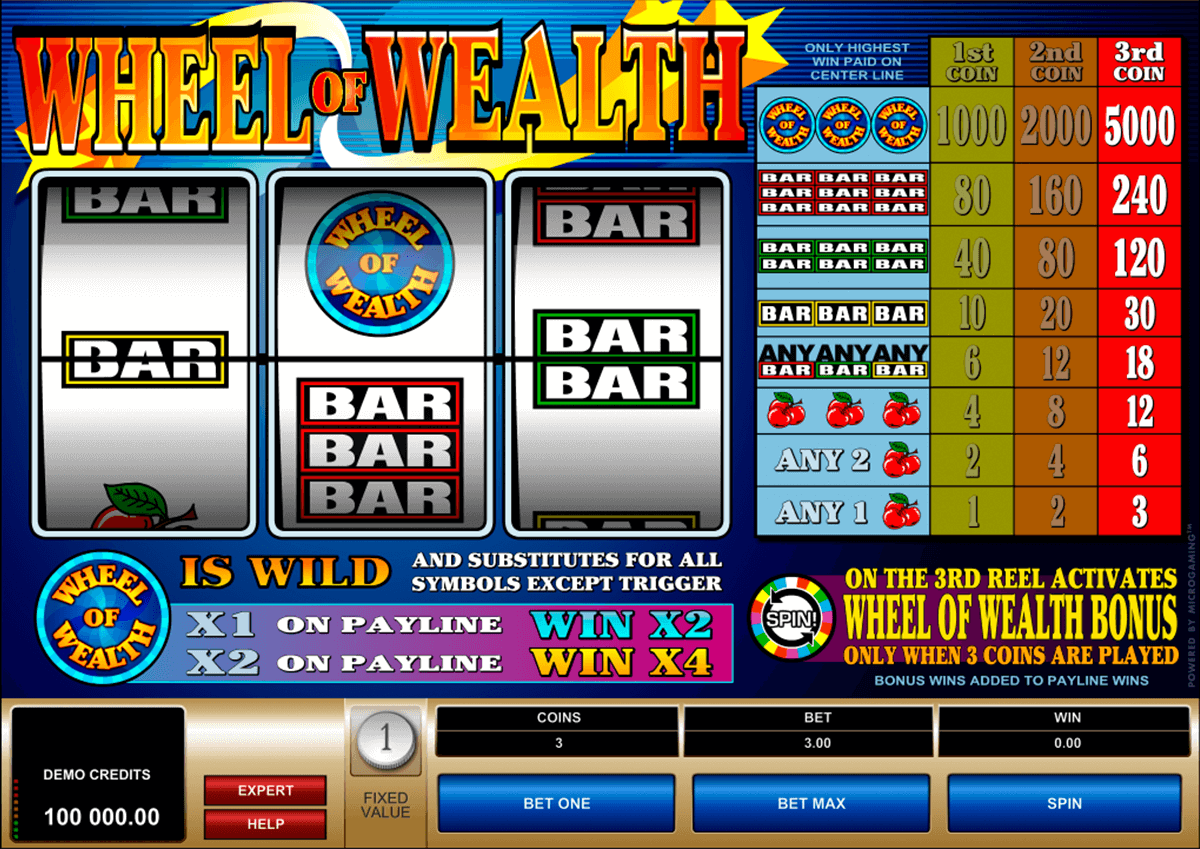 wheel of wealth microgaming slot machine