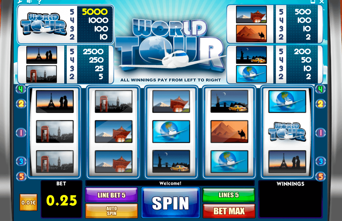world tour isoftbet slot machine